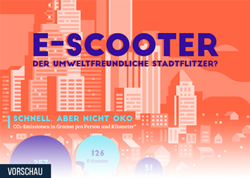 Infografik - E-Scooter: Der umweltfreundliche Stadtflitzer?
