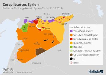 Infografik - Politische Einflussgebiete in Syrien