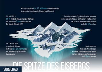 Infografik - ausgewählte Fakten zum schmelzenden Eis Grönlands