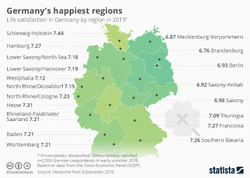 Infographic: Germany's happiest regions | Statista
