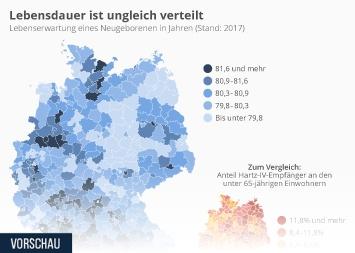Infografik - Lebenserwartung in Deutschland