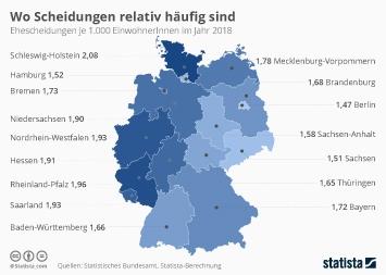 Infografik - Ehescheidungen je 1.000 Einwohner nach Bundesländern