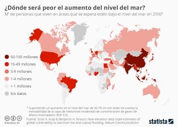 Infografía - Número de personas que viven en áreas que estarán bajo el nivel del mar