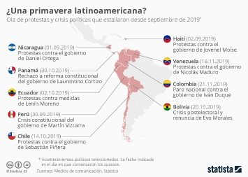 Infografía - Mapa de las protestas en Latinoamérica