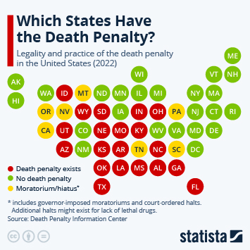 Infographic - death penalty by U.S. state