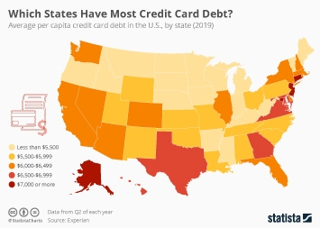 Infographic - average per capita credit card debt in the U.S. by state