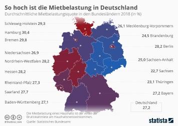 Infografik: So hoch ist die Mietbelastung in Deutschland | Statista