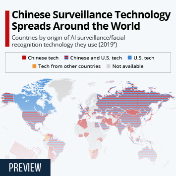 Infographic - origin of AI surveillance technology by country