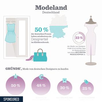 Infografik - Das Modeland Deutschland in Zahlen