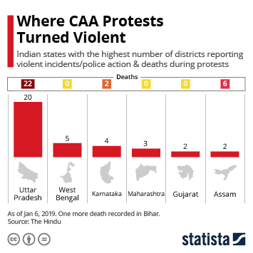 Infographic - states with the highest number of districts recording violent incidents police action deaths during CAA protests