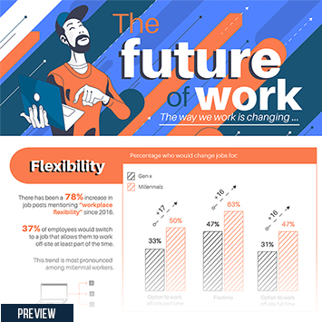 Infographic - future of work c&id