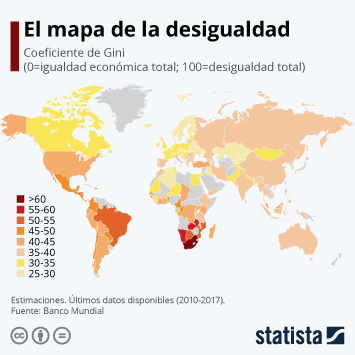 Infografía - Las sociedades más desiguales del mundo