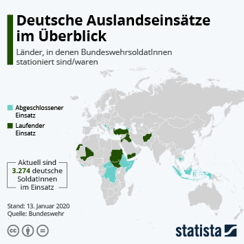 Infografik - Länder in denen BundeswehrsoldatInnen stationiert sind oder waren