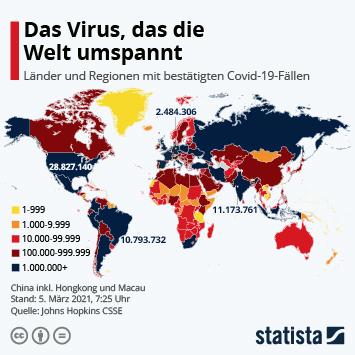 Infografik - Verbreitung des Coronavirus aus Wuhan