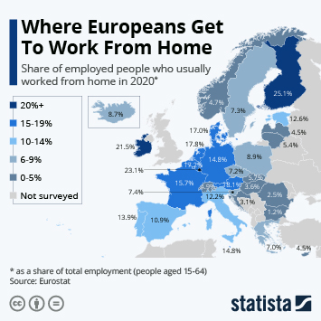 Infographic - share of employed people who usually work from home