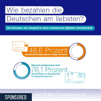 Infografik - Zahlungsarten im Einzelhandel