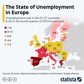 Infographic - unemployment rates eu plus uk