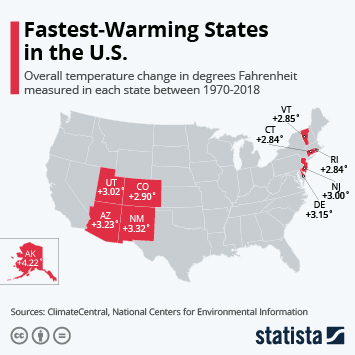 Infographic - us states warming the fastest