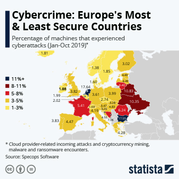 Infographic - Share of European computers that experienced cyberattacks