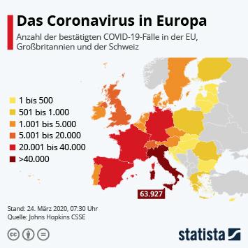 Infografik: Das Coronavirus in Europa | Statista