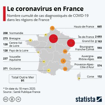 Infographie - france régions touchees par epidemie coronavirus nombre de cas