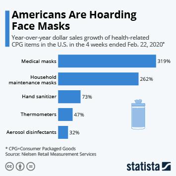 Infographic - coronavirus health supply demand