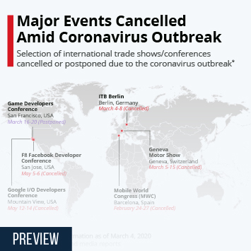 Infographic - Events cancelled amid coronavirus outbreak