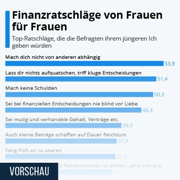 Infografik - Finanzratschläge von Frauen für Frauen