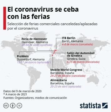 Infografía - Ferias comerciales canceladas o aplazadas por el coronavirus