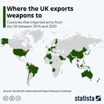 Infographic: Where the UK exports weapons to | Statista