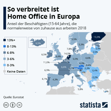 Infografik - So verbreitet ist Home Office in Europa