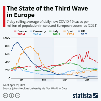 Infographic - covid 19 growth curve selected countries