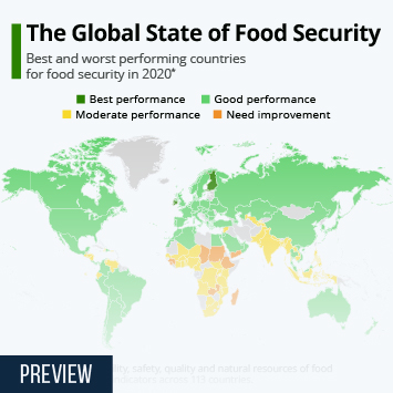 Infographic - best and worst performing countries for food security