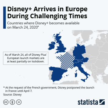 Infographic - Disney Plus European Launch
