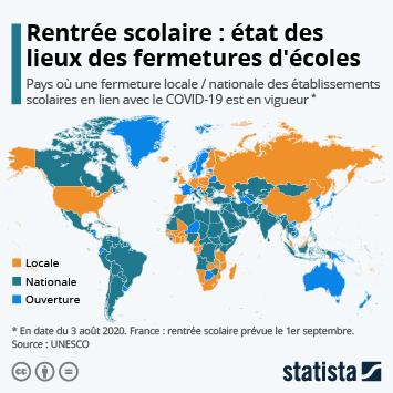 Infographie - pays ayant procédé a fermetures etablissements scolaires dans le monde a cause de la pandemie coronavirus
