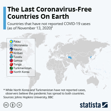 Infographic - countries that have not reported coronavirus cases