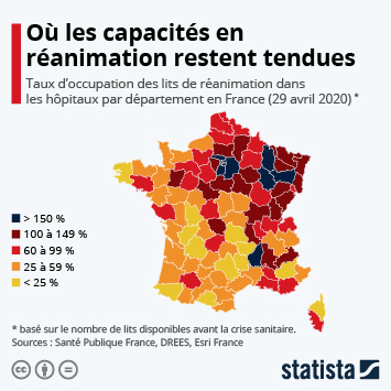 Infographie - capacite de reanimation en france par departement selon taux occupation lits reanimation