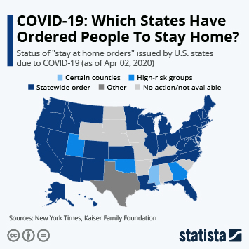 Infographic - status of stay at home orders