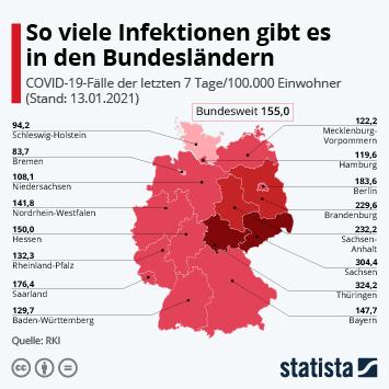 Infografik - So viele Infektionen gibt es in den Bundesländern