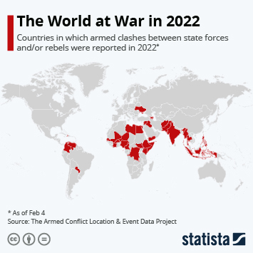 Infographic: The World at War in 2020 | Statista
