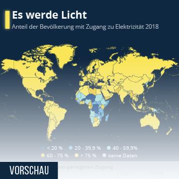 Infografik: Es werde Licht | Statista