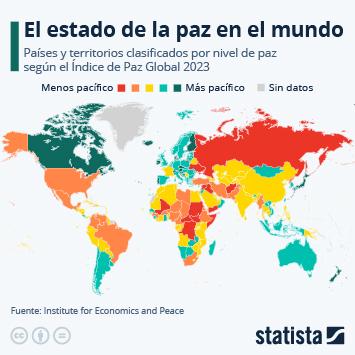 Infografía: El estado de la paz en el mundo en 2020   Statista
