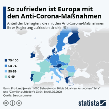 Infografik: So zufrieden ist Europa mit den Anti-Corona-Maßnahmen | Statista