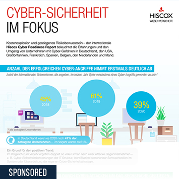 Infografik: Cyber-Sicherheit im Fokus | Statista