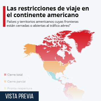 Infografía - ¿Qué países americanos han impuesto restricciones a los vuelos internacionales?