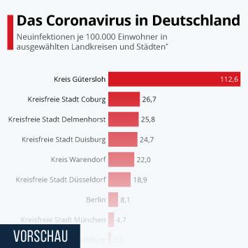 Infografik: Das Coronavirus in Deutschland | Statista