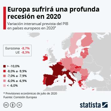 Infografía - España, el segundo país de la UE más golpeado por la crisis económica este año
