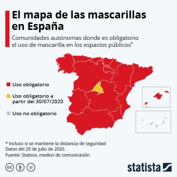Infografía - Canarias, la única comunidad donde el uso de mascarilla no es obligatorio