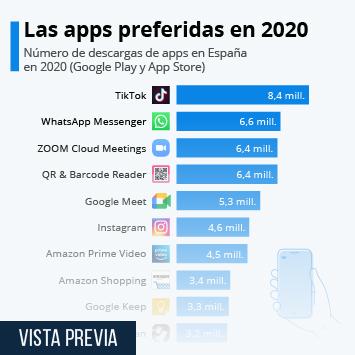 TikTok, la app más descargada en España