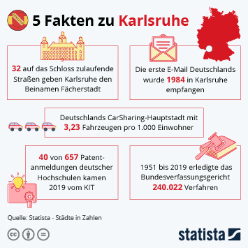 Infografik: 5 Fakten zu Karslruhe | Statista